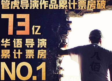 <b>73亿元!管虎荣登华语导演累计票房之首,还有谁上榜?</b>